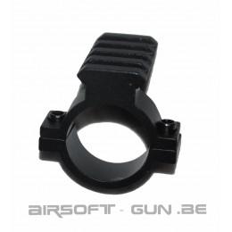 Rail adaptateur pour lunette de visée scope