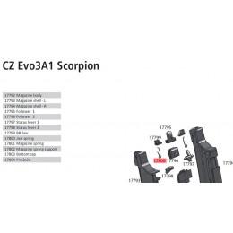 Poussoir de bille du chargeur Scorpion EVO3 midcap